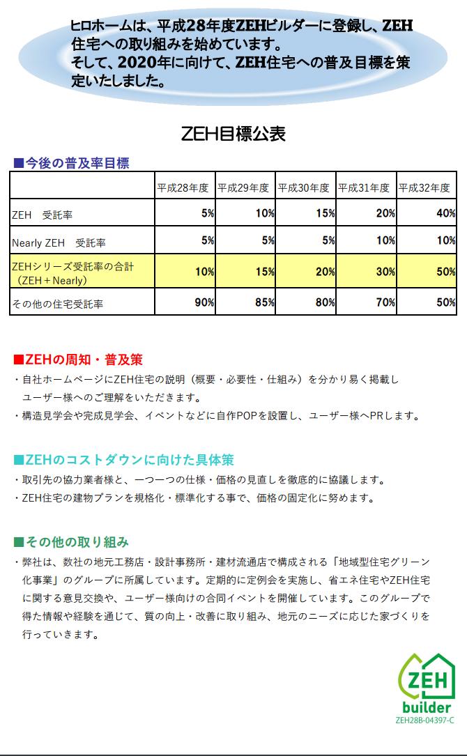 ZEH策定目標公表
